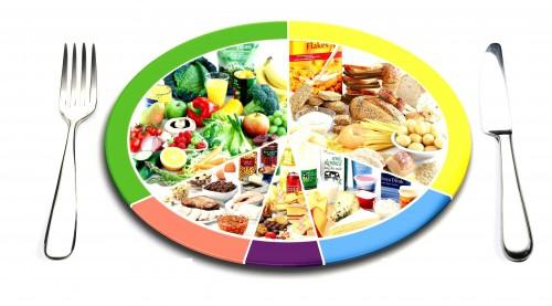 Правильно подобранное питание